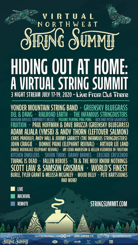Virtual Northwest String Summit 2020